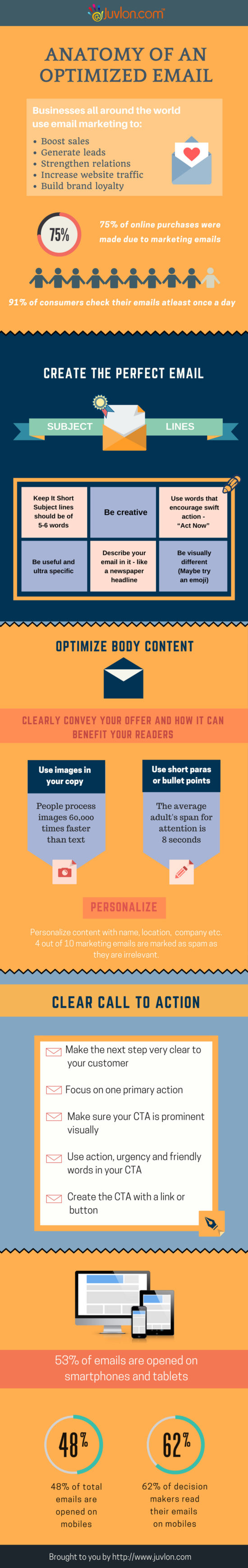 Optimized Email Infographic