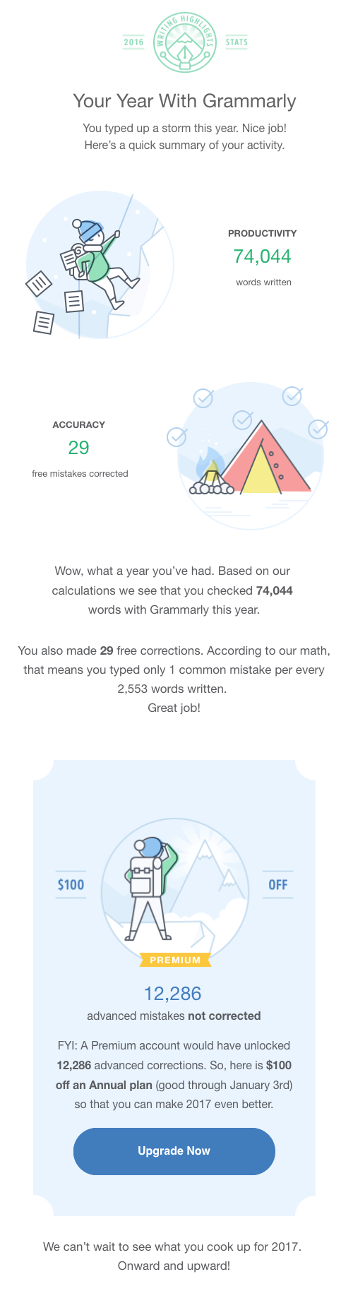 Grammarly- Personalized Email Example
