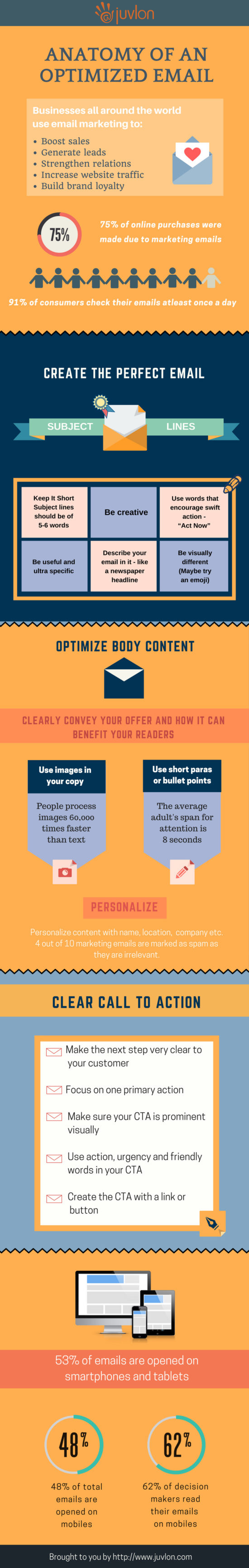 Optimized Readable Email Infographic