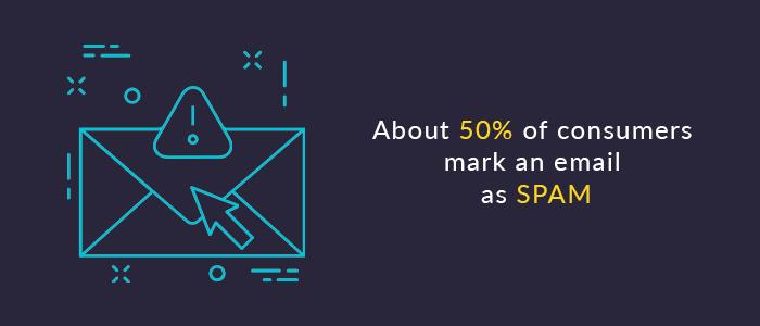 SPAM Complaint Rate Statistics