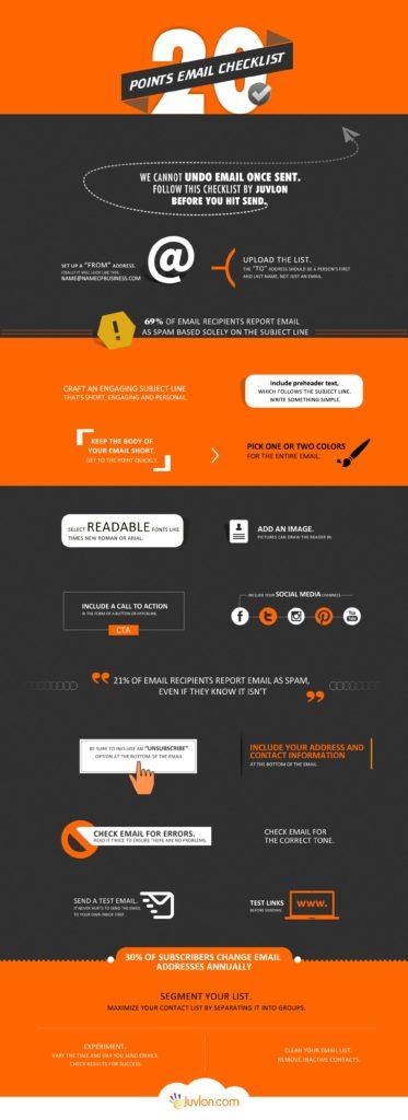 Juvlon-infographic-04