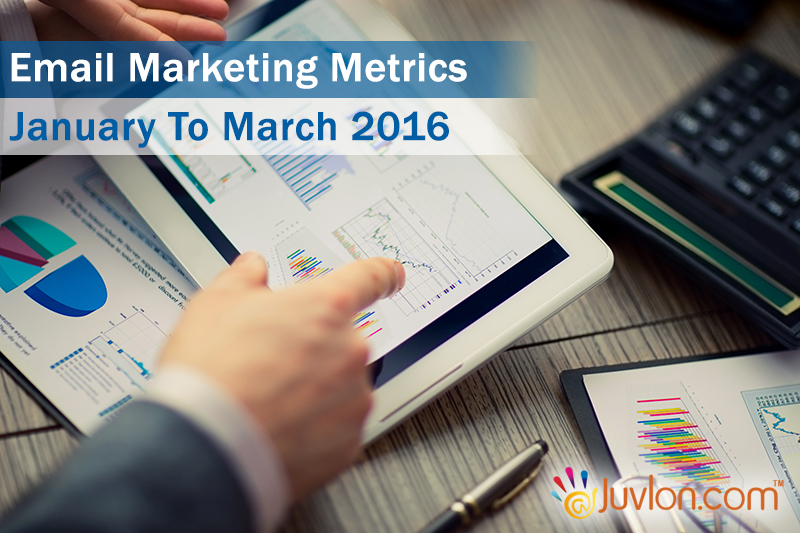 Juvlon Email Marketing Metrics
