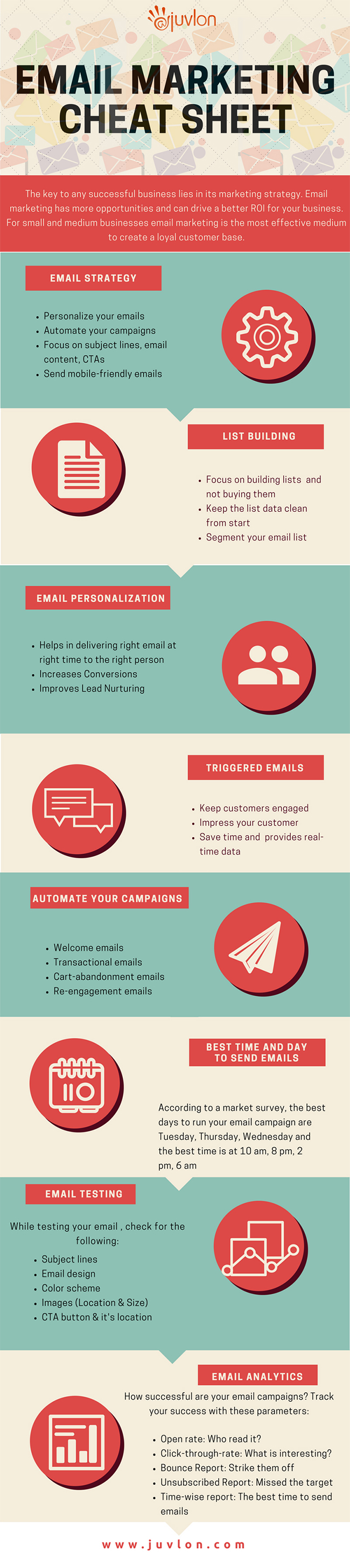 Email marketing cheat sheet infographic