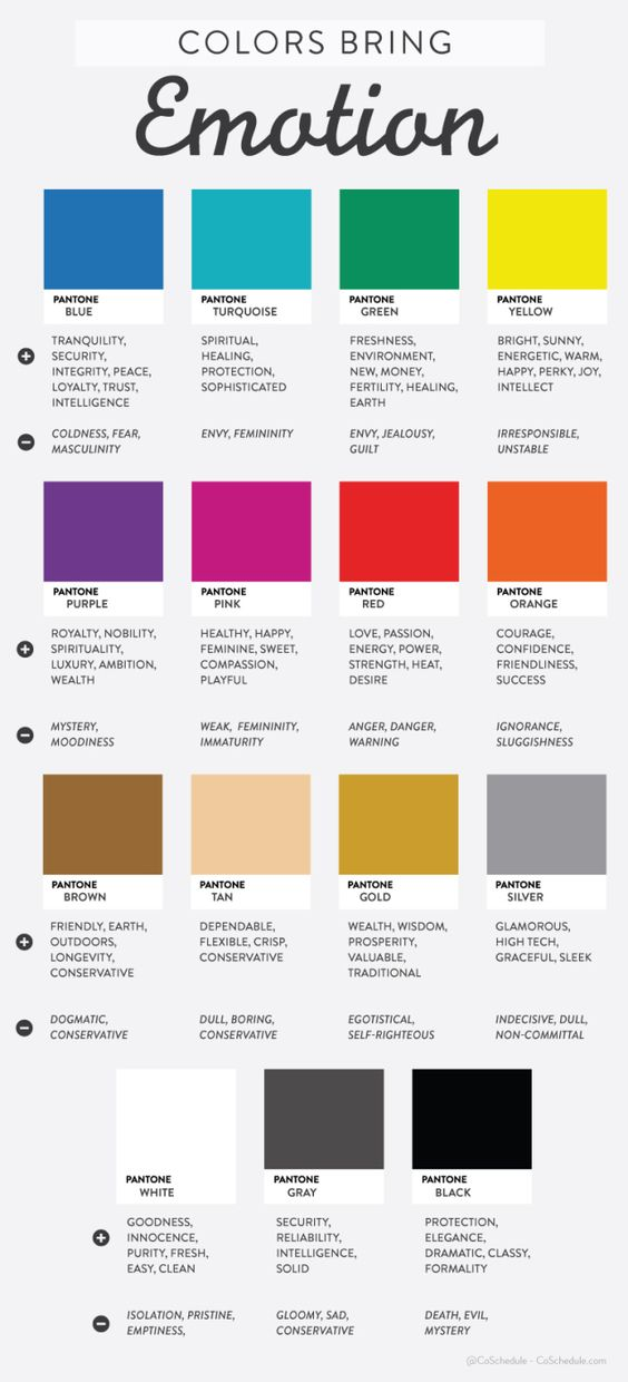 Example of Color Schemes in blogs